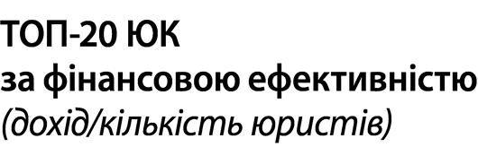 ТОП-20-(530)